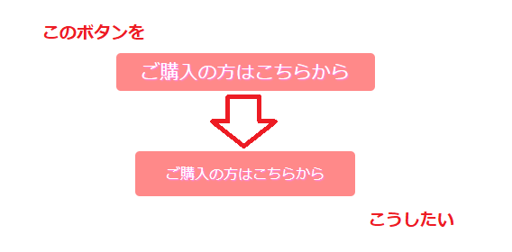 【Shortcodes Ultimate】ボタンの文字サイズだけ変更する方法